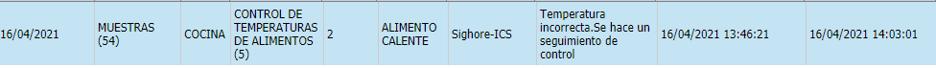 sighore audit ics software auditoria restaurantes (7.2)