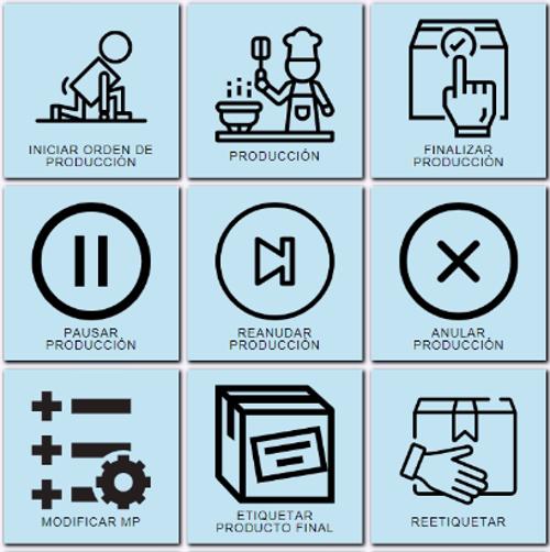 ics logistics - realizar producción